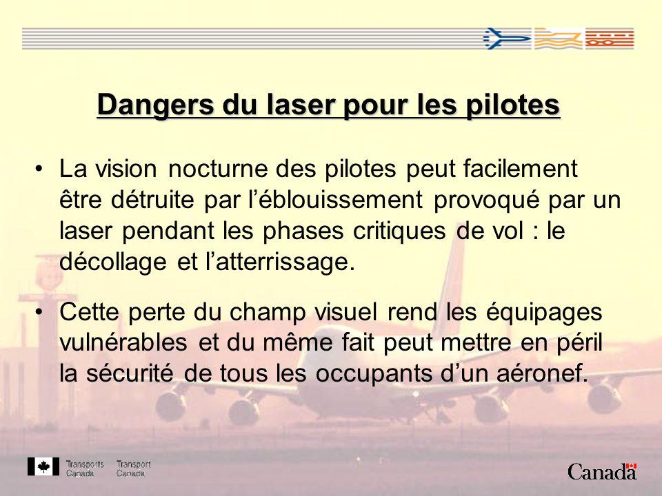 Dangers du laser pour les pilotes La vision nocturne des pilotes peut facilement être détruite par léblouissement provoqué par un laser pendant les phases critiques de vol : le décollage et latterrissage.