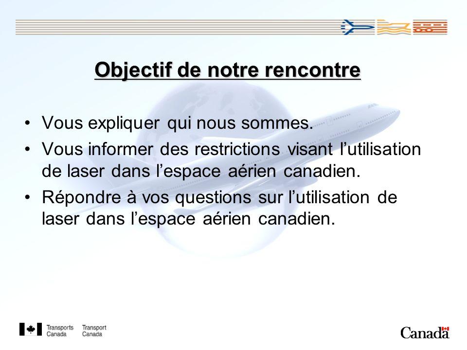 Fiche du laser