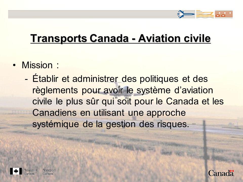 Aviation civile - Organigramme