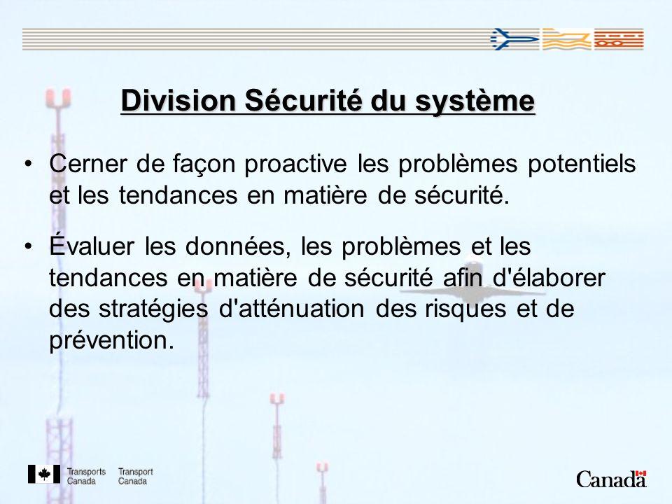 Comment nous contacter Pour une demande dautorisation dutilisation de laser : Division Aérodrome et navigation aérienne : 514-633-3252 Pour rapporter des faits : Division Sécurité du Système : 514-633-3249.