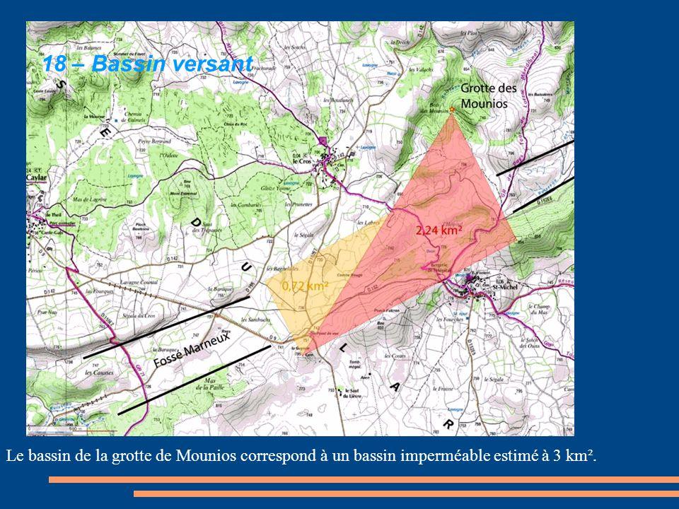 18 – Bassin versant Le bassin de la grotte de Mounios correspond à un bassin imperméable estimé à 3 km².