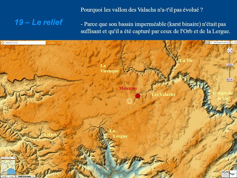 Pourquoi les vallon des Valachs n'a-t'il pas évolué ? - Parce que son bassin imperméable (karst binaire) n'était pas suffisant et qu'il a été capturé