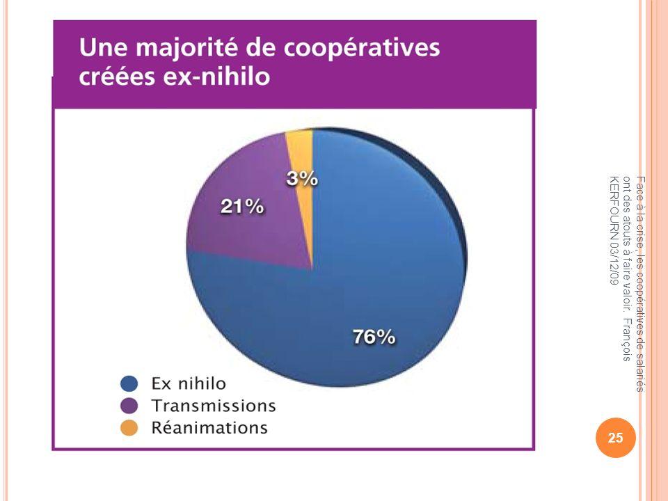 25 Face à la crise, les coopératives de salariés ont des atouts à faire valoir. François KERFOURN 03/12/09