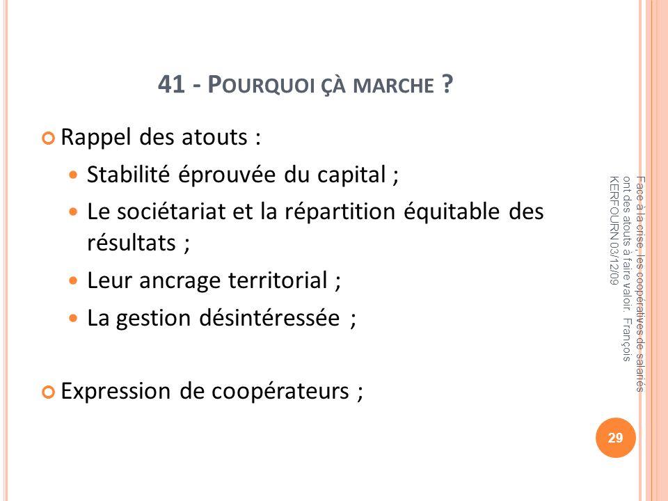 41 - P OURQUOI ÇÀ MARCHE ? Rappel des atouts : Stabilité éprouvée du capital ; Le sociétariat et la répartition équitable des résultats ; Leur ancrage