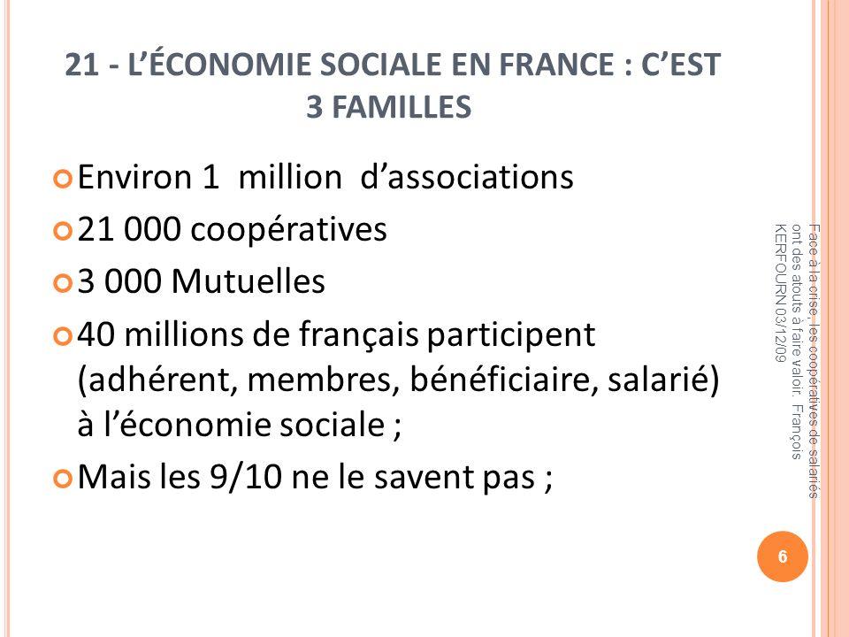 21 - LÉCONOMIE SOCIALE EN FRANCE : CEST 3 FAMILLES Environ 1 million dassociations 21 000 coopératives 3 000 Mutuelles 40 millions de français partici