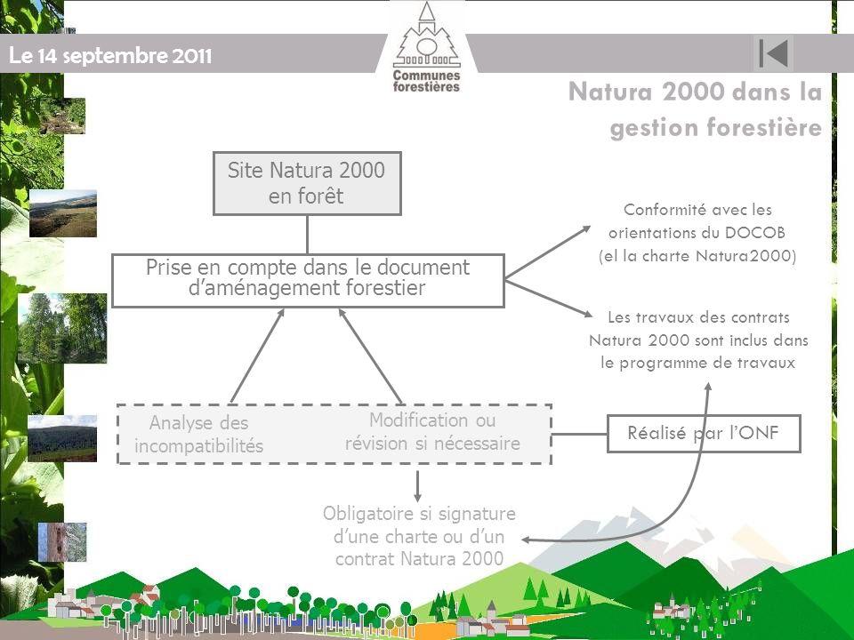 Réalisé par lONF Site Natura 2000 en forêt Prise en compte dans le document daménagement forestier Conformité avec les orientations du DOCOB (el la charte Natura2000) Les travaux des contrats Natura 2000 sont inclus dans le programme de travaux Analyse des incompatibilités Modification ou révision si nécessaire Obligatoire si signature dune charte ou dun contrat Natura 2000 Natura 2000 dans la gestion forestière
