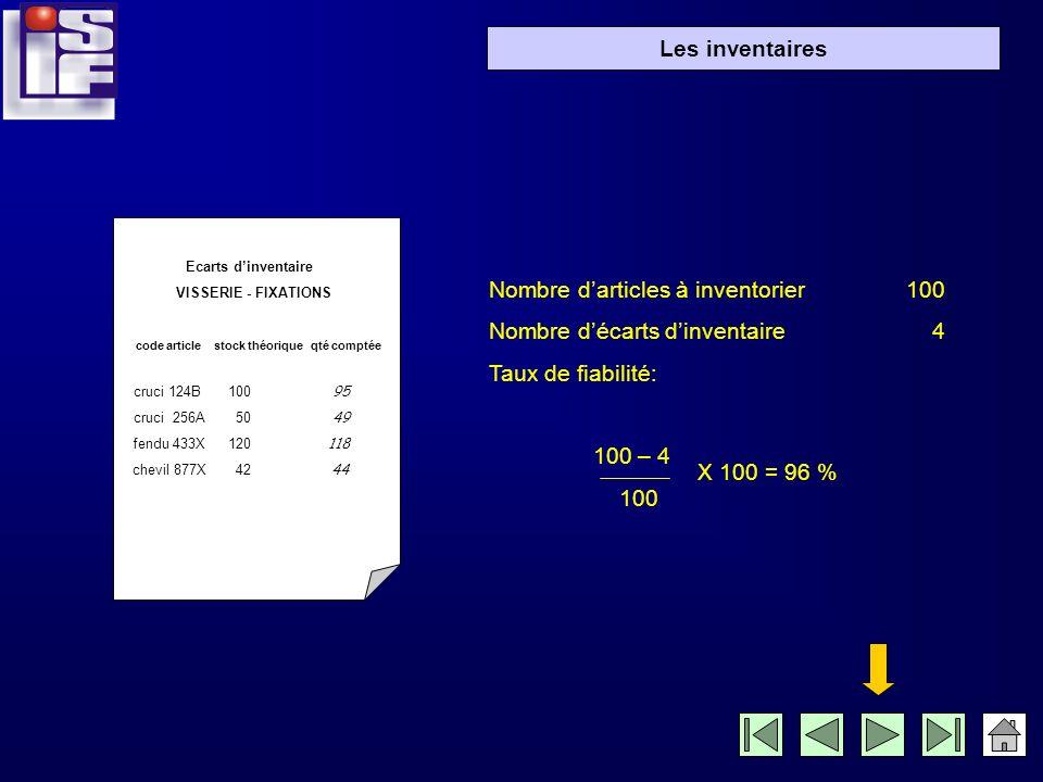 Les inventaires Il faut choisir soigneusement le mode de calcul de ce taux, qui doit être adapté au contexte. la formule la plus courante est: Nombre