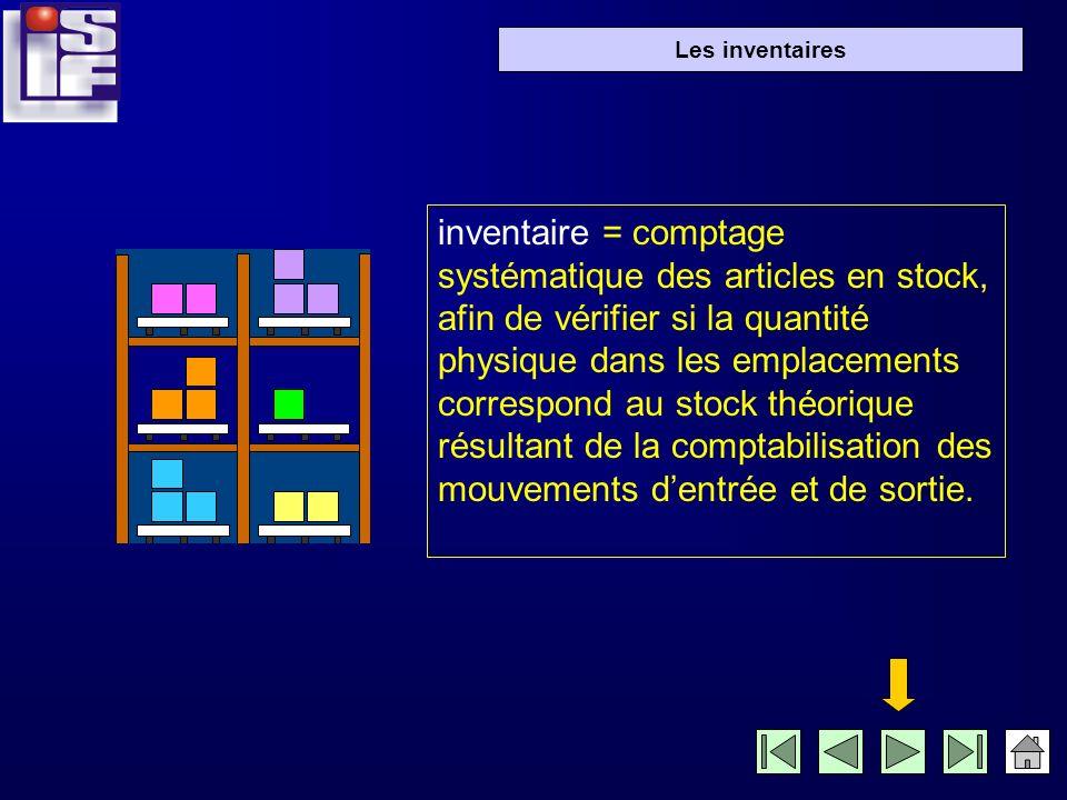 inventaire = comptage systématique des articles en stock, afin de vérifier si la quantité physique dans les emplacements correspond au stock théorique résultant de la comptabilisation des mouvements dentrée et de sortie.