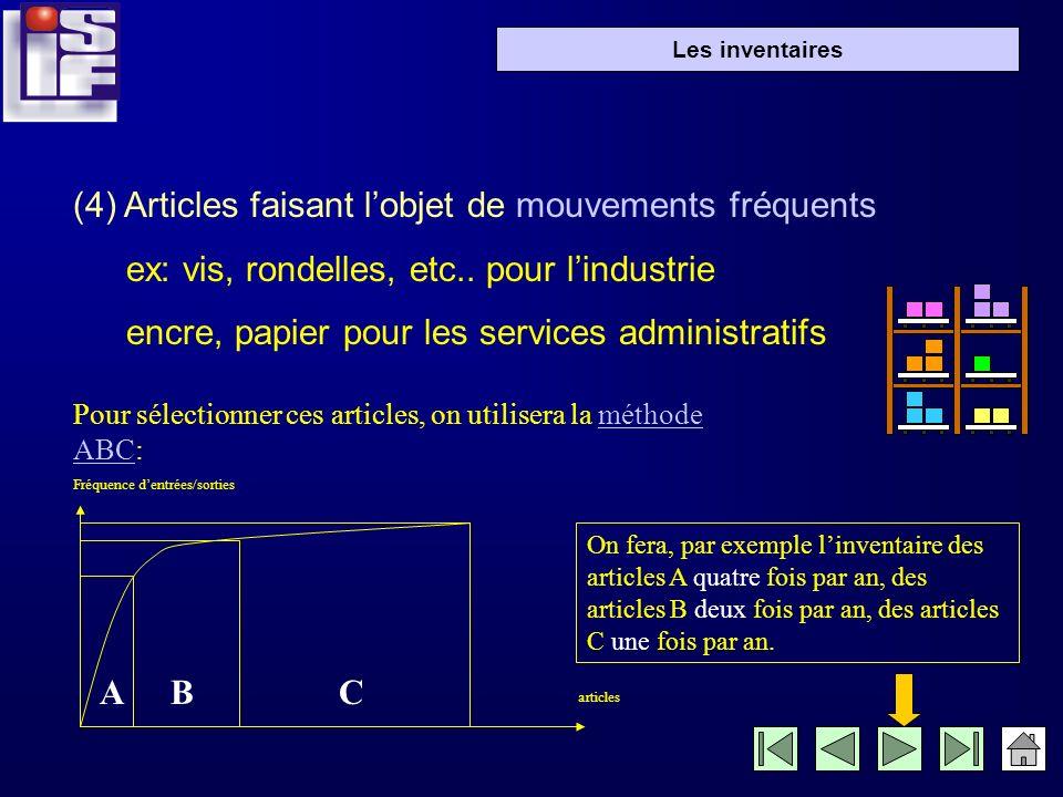 Les inventaires (3)articles mono-source : articles pour lesquels, le fournisseur étant unique, il nexiste pas de dépannage possible en cas de rupture.