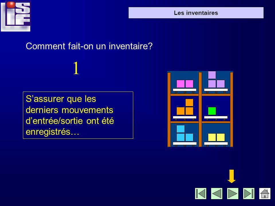 Les inventaires Sassurer que les derniers mouvements dentrée/sortie ont été enregistrés… Comment fait-on un inventaire.
