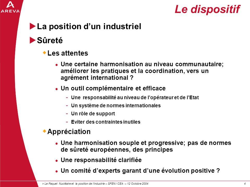 > Le Paquet Nucléaire et la position de lIndustrie – SFEN / CEA – 12 Octobre 200444 Le dispositif La position dun industriel Sûreté Les attentes Une c