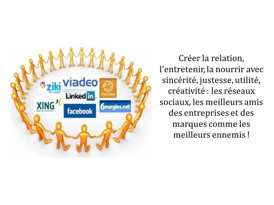 Créer la relation, lentretenir, la nourrir avec sincérité, justesse, utilité, créativité : les réseaux sociaux, les meilleurs amis des entreprises et