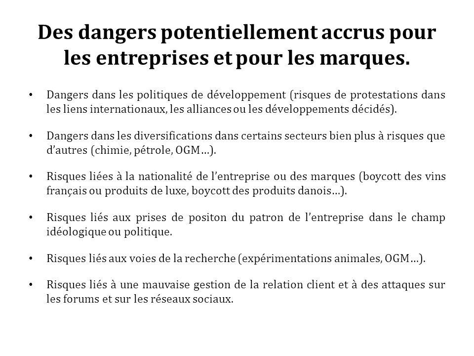 Des dangers potentiellement accrus pour les entreprises et pour les marques. Dangers dans les politiques de développement (risques de protestations da