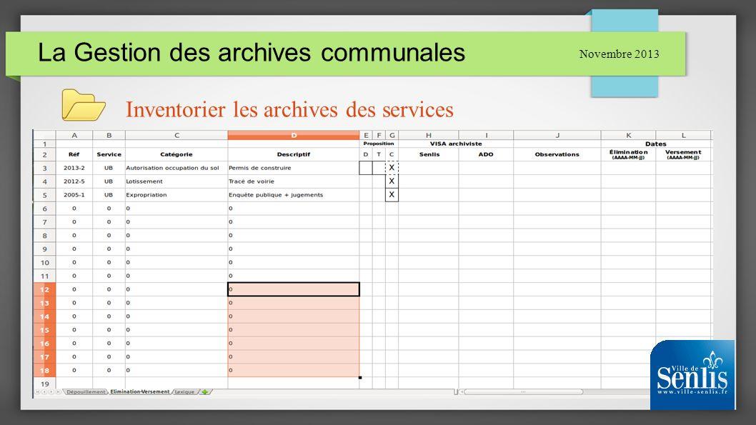 La Gestion des archives communales Novembre 2013 Inventorier les archives des services