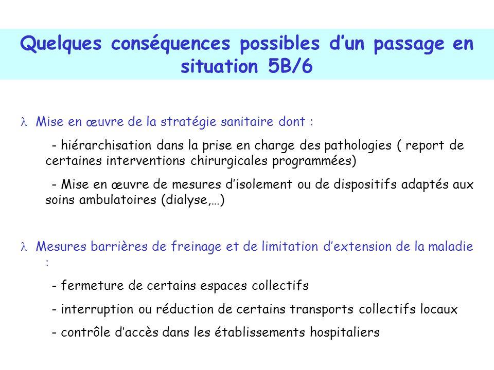 Quelques conséquences possibles dun passage en situation 5B/6 Mise en œuvre de la stratégie sanitaire dont : - hiérarchisation dans la prise en charge