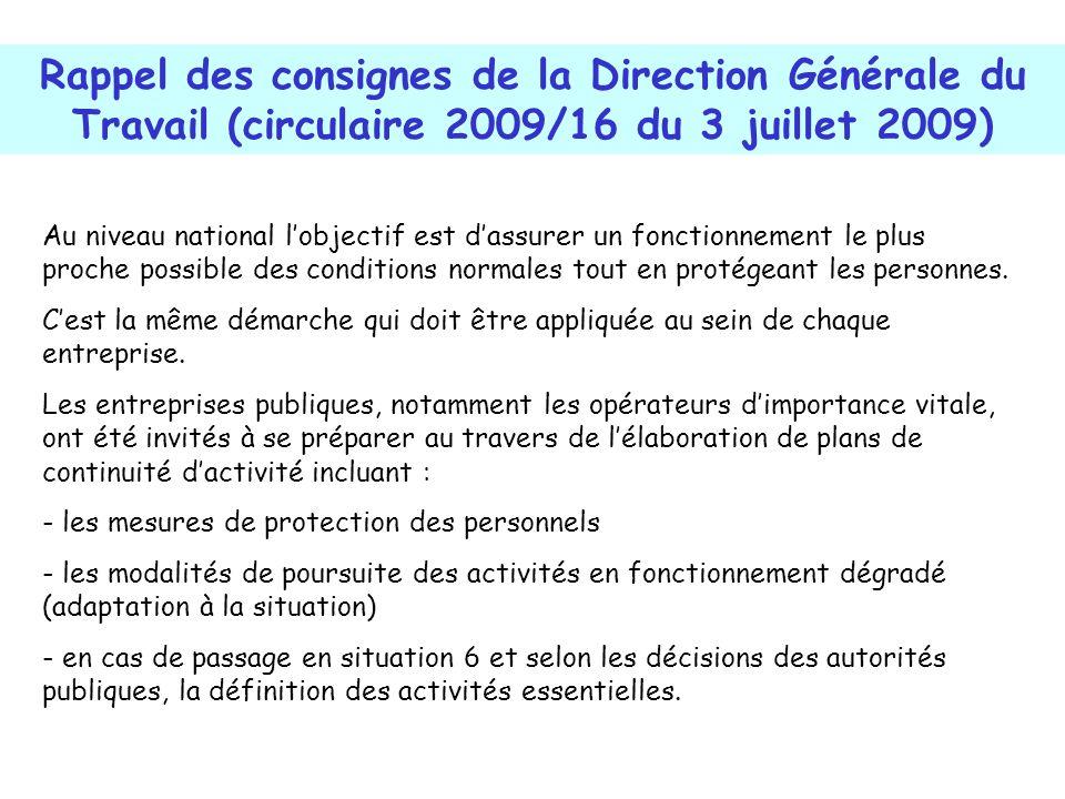 Rappel des consignes de la Direction Générale du Travail (circulaire 2009/16 du 3 juillet 2009) Au niveau national lobjectif est dassurer un fonctionnement le plus proche possible des conditions normales tout en protégeant les personnes.
