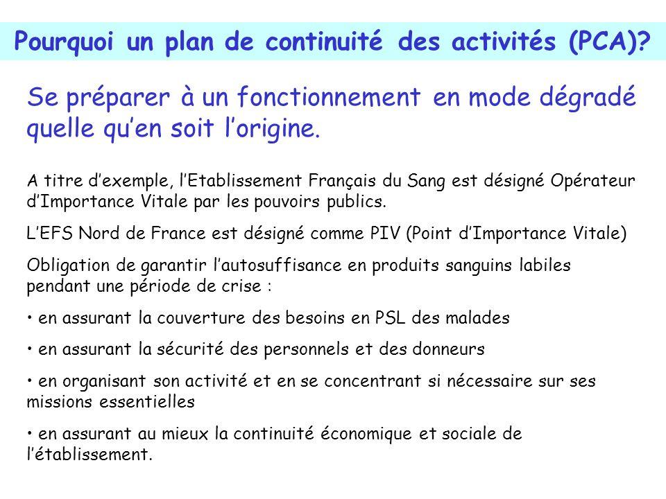 Pourquoi un plan de continuité des activités (PCA)? Se préparer à un fonctionnement en mode dégradé quelle quen soit lorigine. A titre dexemple, lEtab