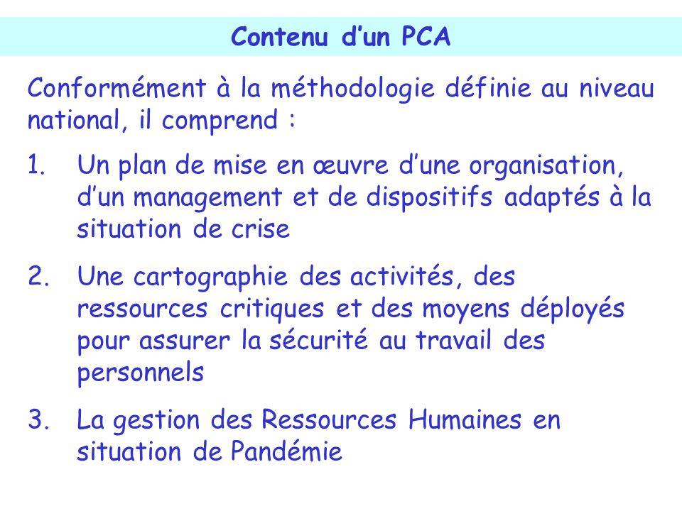 Contenu dun PCA 1.Un plan de mise en œuvre dune organisation, dun management et de dispositifs adaptés à la situation de crise 2.Une cartographie des
