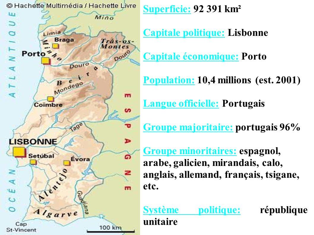 Superficie: 92 391 km² Capitale politique: Lisbonne Capitale économique: Porto Population: 10,4 millions (est.