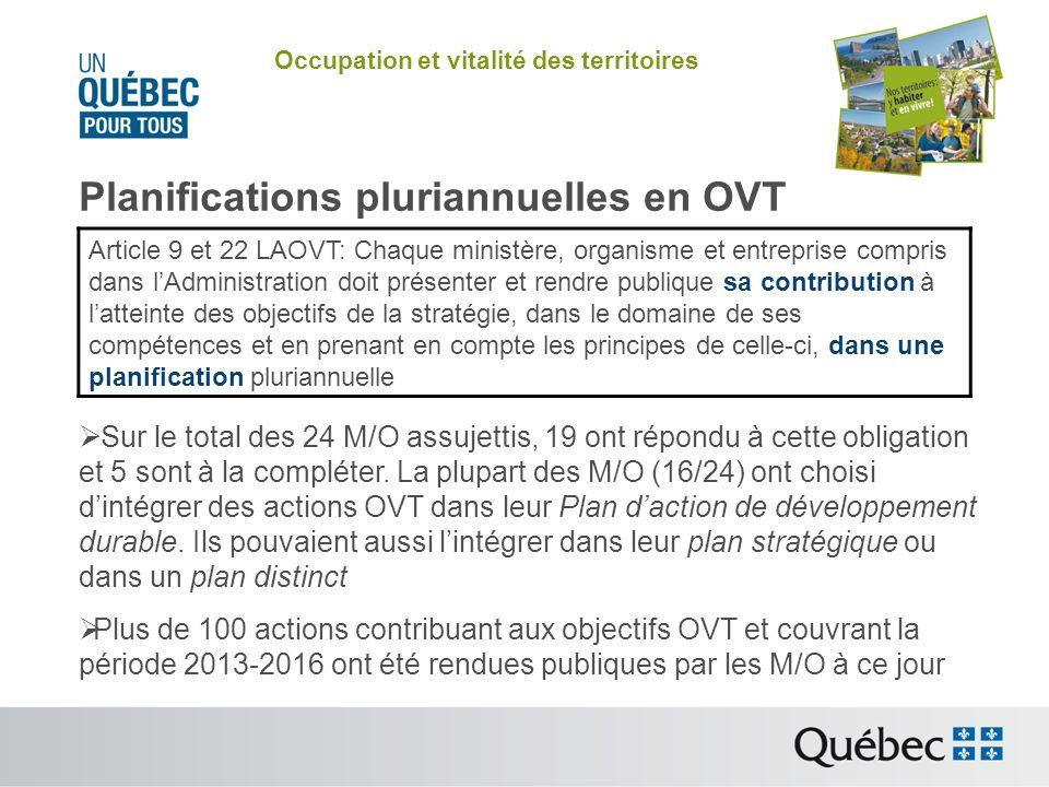Occupation et vitalité des territoires Planifications pluriannuelles en OVT Sur le total des 24 M/O assujettis, 19 ont répondu à cette obligation et 5 sont à la compléter.
