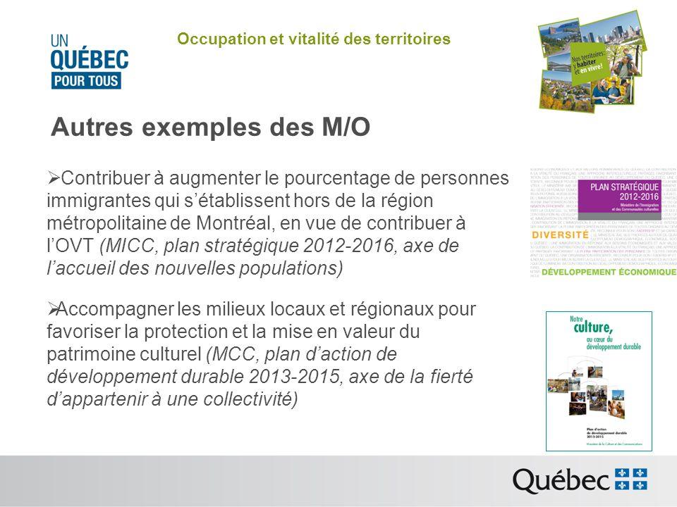 Occupation et vitalité des territoires Autres exemples des M/O Contribuer à augmenter le pourcentage de personnes immigrantes qui sétablissent hors de la région métropolitaine de Montréal, en vue de contribuer à lOVT (MICC, plan stratégique 2012-2016, axe de laccueil des nouvelles populations) Accompagner les milieux locaux et régionaux pour favoriser la protection et la mise en valeur du patrimoine culturel (MCC, plan daction de développement durable 2013-2015, axe de la fierté dappartenir à une collectivité)