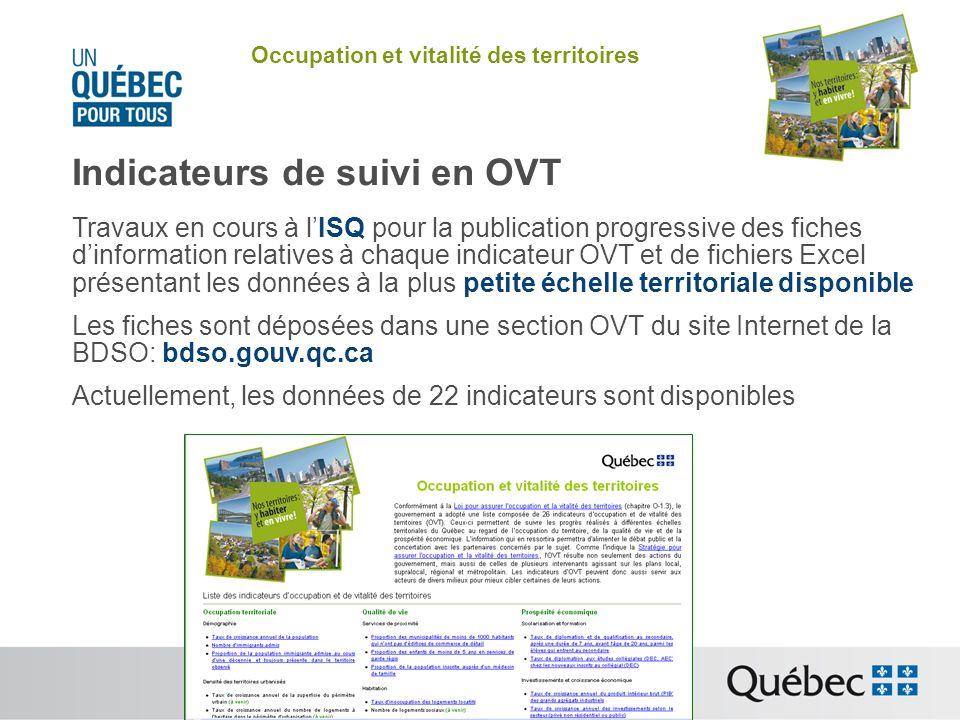 Occupation et vitalité des territoires Indicateurs de suivi en OVT Travaux en cours à lISQ pour la publication progressive des fiches dinformation relatives à chaque indicateur OVT et de fichiers Excel présentant les données à la plus petite échelle territoriale disponible Les fiches sont déposées dans une section OVT du site Internet de la BDSO: bdso.gouv.qc.ca Actuellement, les données de 22 indicateurs sont disponibles