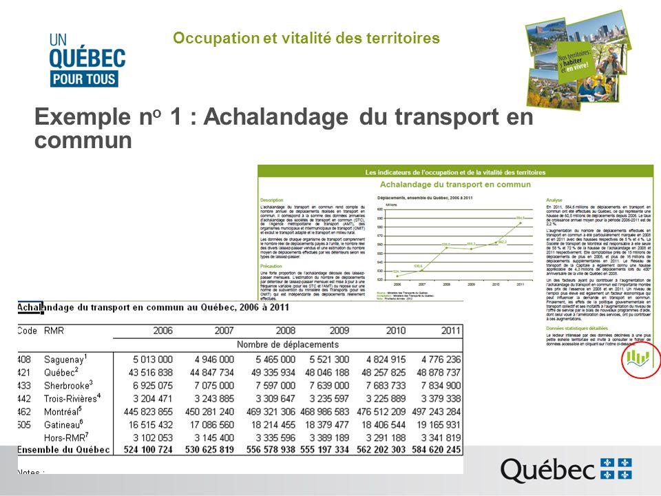Occupation et vitalité des territoires Exemple n o 1 : Achalandage du transport en commun