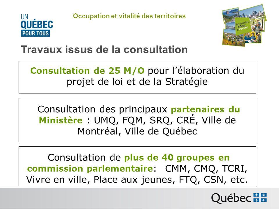 Occupation et vitalité des territoires Travaux issus de la consultation Consultation de 25 M/O pour lélaboration du projet de loi et de la Stratégie Consultation des principaux partenaires du Ministère : UMQ, FQM, SRQ, CRÉ, Ville de Montréal, Ville de Québec Consultation de plus de 40 groupes en commission parlementaire : CMM, CMQ, TCRI, Vivre en ville, Place aux jeunes, FTQ, CSN, etc.