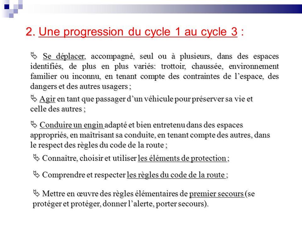 3.Le B.O n°40 du 31-10-2002 « Sécurité routière » 4.