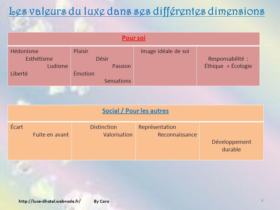 Les valeurs du luxe dans ses différentes dimensions http://luxe-dhotel.webnode.fr/ By Coro Pour soi Hédonisme Esthétisme Ludisme Liberté Plaisir Désir