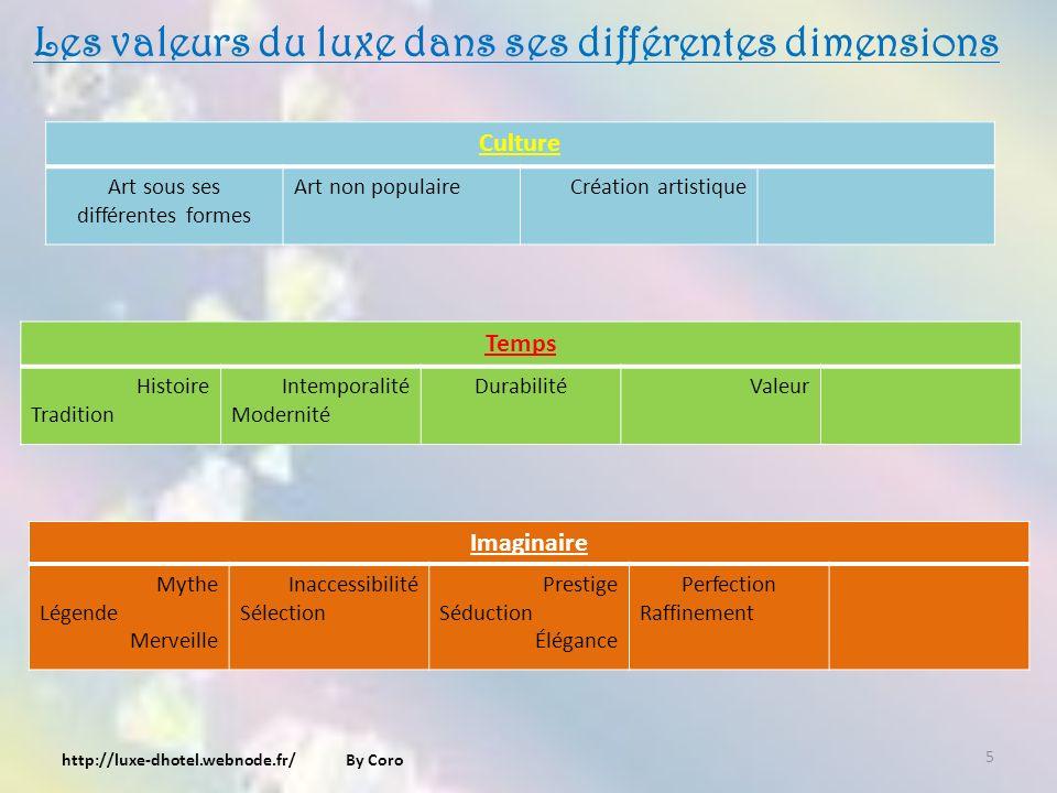 Les valeurs du luxe dans ses différentes dimensions http://luxe-dhotel.webnode.fr/ By Coro Culture Art sous ses différentes formes Art non populaireCr