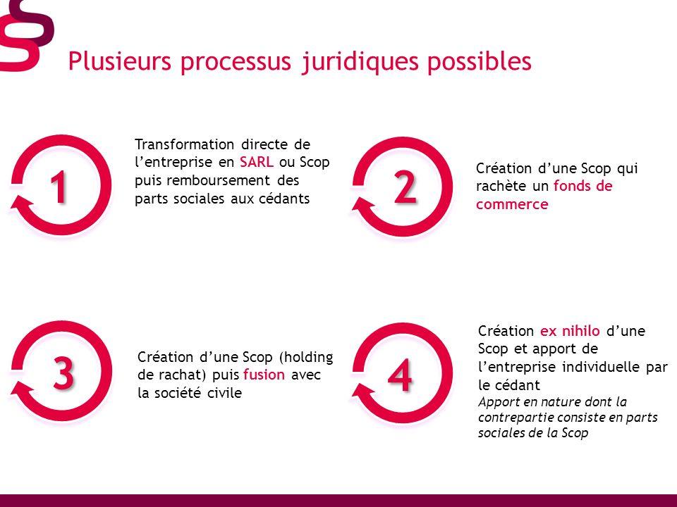 Plusieurs processus juridiques possibles 1 Transformation directe de lentreprise en SARL ou Scop puis remboursement des parts sociales aux cédants 2 C