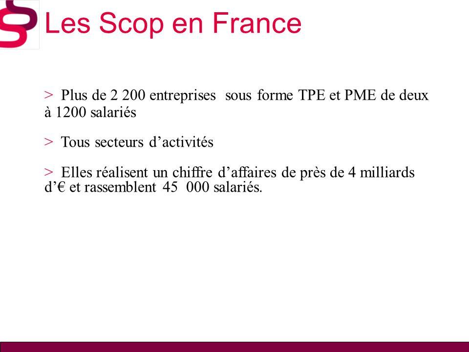 Les Scop en France > Plus de 2 200 entreprises sous forme TPE et PME de deux à 1200 salariés > Tous secteurs dactivités > Elles réalisent un chiffre d