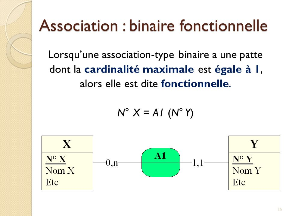 16 Lorsquune association-type binaire a une patte dont la cardinalité maximale est égale à 1, alors elle est dite fonctionnelle.