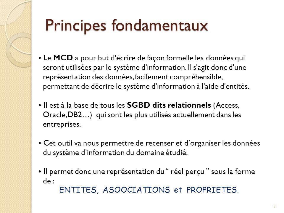 2 Principes fondamentaux Le MCD a pour but d écrire de façon formelle les données qui seront utilisées par le système d information.