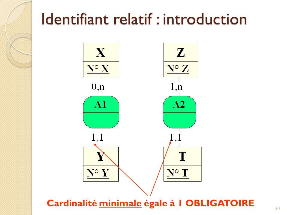 30 Cardinalité minimale égale à 1 OBLIGATOIRE Identifiant relatif : introduction