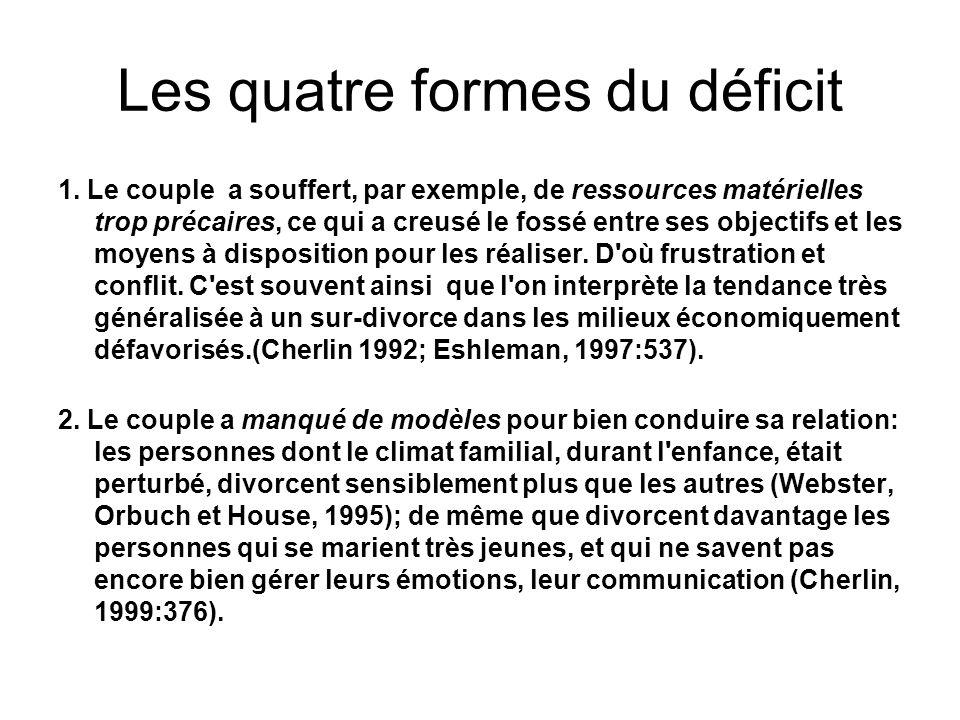 Les quatre formes du déficit 1.