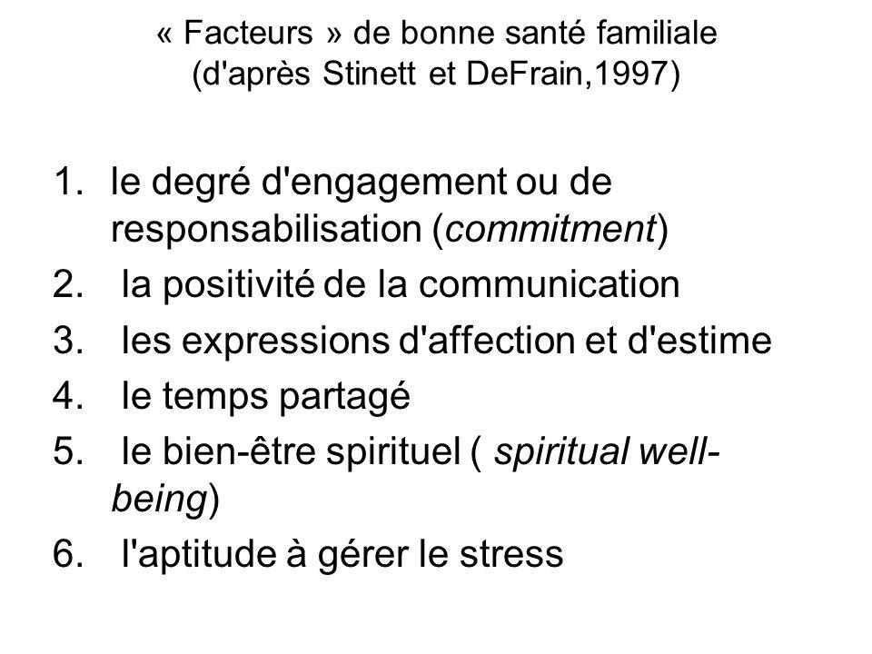 « Facteurs » de bonne santé familiale (d après Stinett et DeFrain,1997) 1.le degré d engagement ou de responsabilisation (commitment) 2.