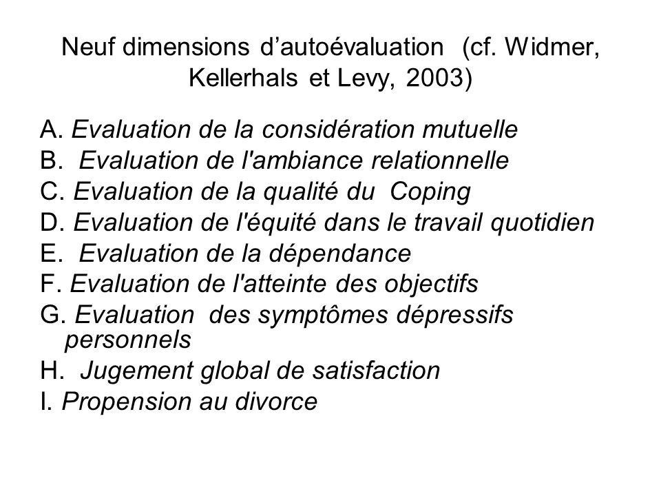 Neuf dimensions dautoévaluation (cf. Widmer, Kellerhals et Levy, 2003) A.