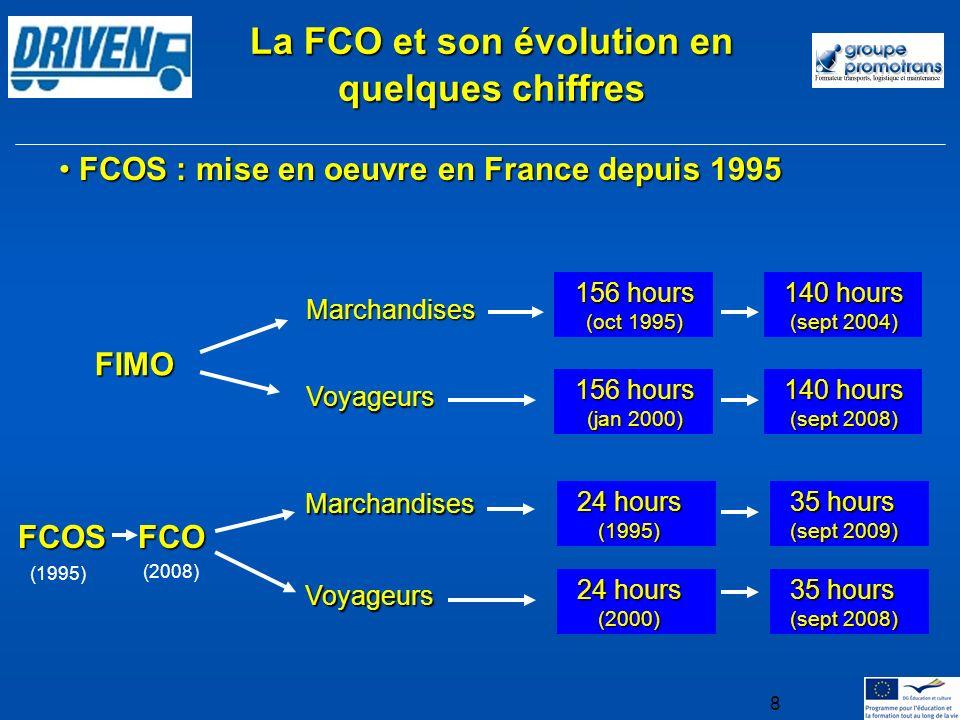8 FCOS : mise en oeuvre en France depuis 1995 FCOS : mise en oeuvre en France depuis 1995 La FCO et son évolution en quelques chiffres FIMO FCOS March