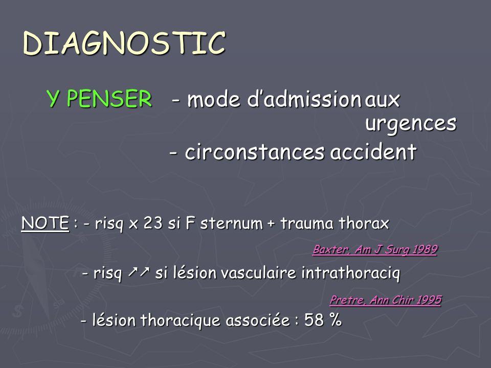 DIAGNOSTIC Y PENSER - mode dadmissionaux urgences Y PENSER - mode dadmissionaux urgences - circonstances accident NOTE : - risq x 23 si F sternum + tr