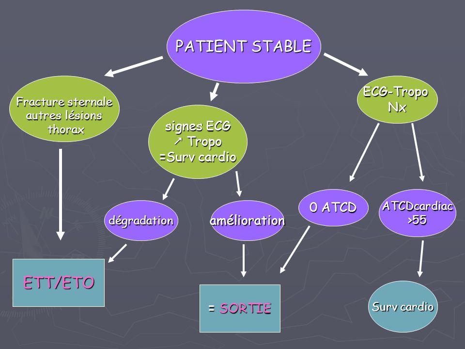 PATIENT STABLE Fracture sternale autres lésions thorax thorax ETT/ETO signes ECG Tropo Tropo =Surv cardio dégradation ECG-TropoNx = SORTIE amélioratio