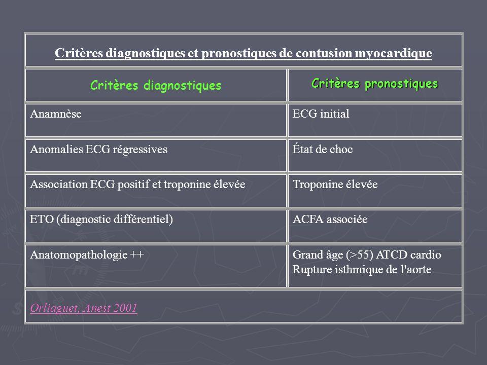 Critères diagnostiques et pronostiques de contusion myocardique Critères diagnostiques Critères pronostiques AnamnèseECG initial Anomalies ECG régress