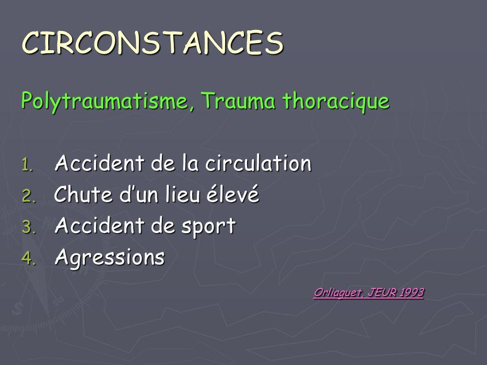 CIRCONSTANCES Polytraumatisme, Trauma thoracique 1. Accident de la circulation 2. Chute dun lieu élevé 3. Accident de sport 4. Agressions Orliaguet, J