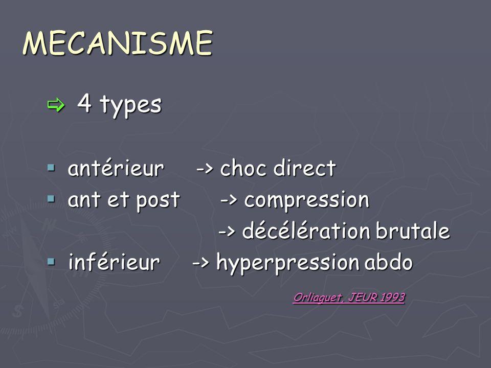 MECANISME 4 types 4 types antérieur -> choc direct antérieur -> choc direct ant et post -> compression ant et post -> compression -> décélération brut