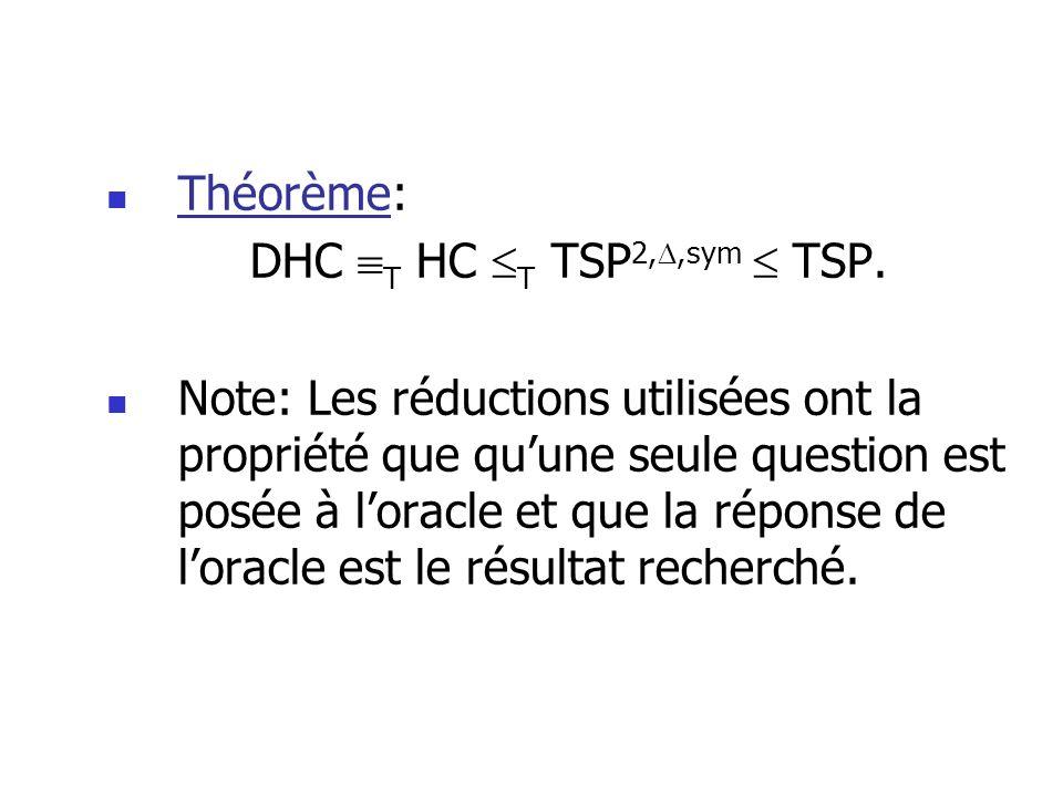 Théorème: DHC T HC T TSP 2,,sym TSP. Note: Les réductions utilisées ont la propriété que quune seule question est posée à loracle et que la réponse de