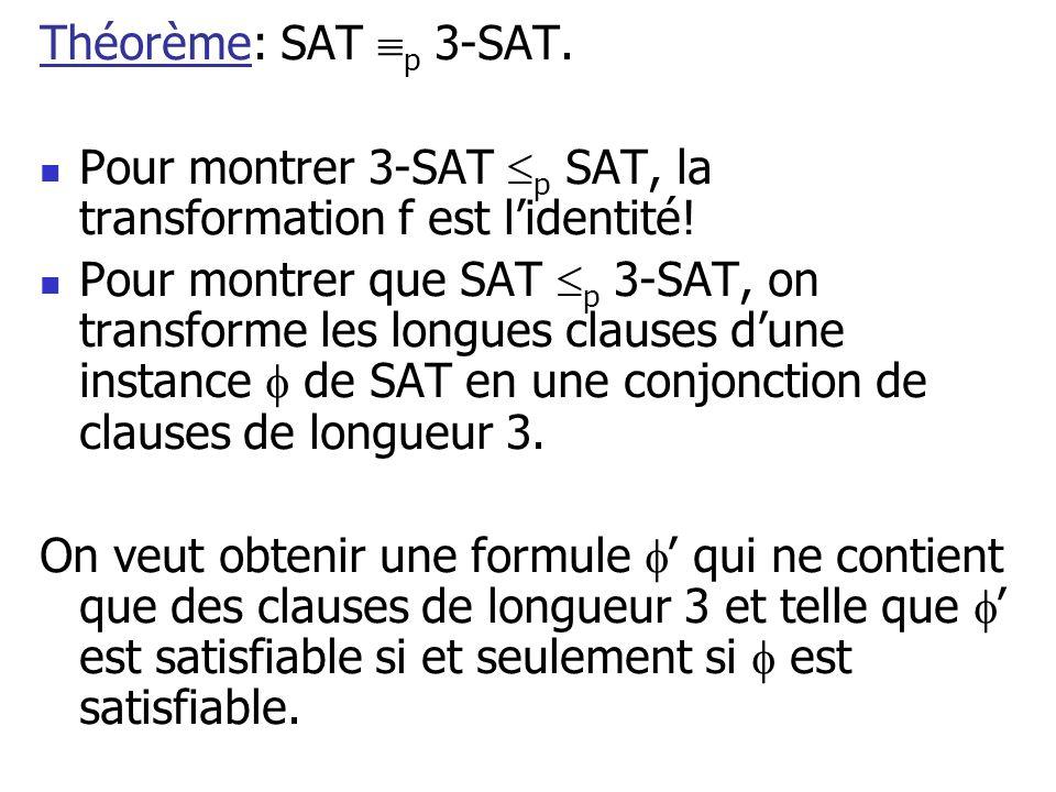 Théorème: SAT p 3-SAT. Pour montrer 3-SAT p SAT, la transformation f est lidentité! Pour montrer que SAT p 3-SAT, on transforme les longues clauses du