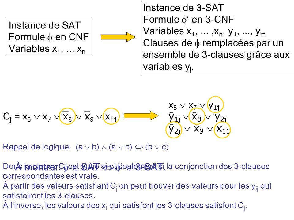 Rappel de logique: (a b) (ā c) (b c) Donc la clause C j est vraie si et seulement si la conjonction des 3-clauses correspondantes est vraie. À partir