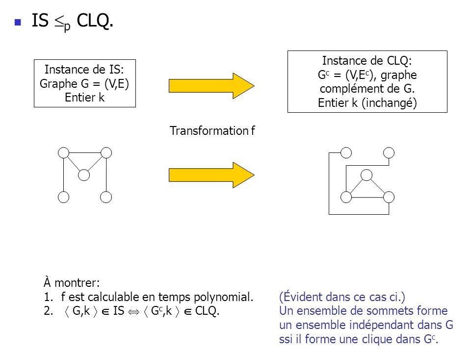 Instance de IS: Graphe G = (V,E) Entier k Instance de CLQ: G c = (V,E c ), graphe complément de G. Entier k (inchangé) Transformation f À montrer: 1.f