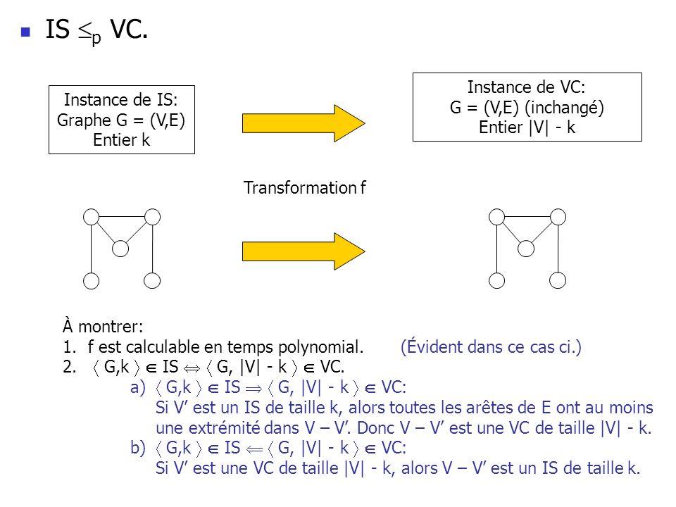 Instance de IS: Graphe G = (V,E) Entier k Instance de VC: G = (V,E) (inchangé) Entier  V  - k Transformation f À montrer: 1.f est calculable en temps